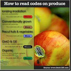 Organic Food Environmental Pros And Cons