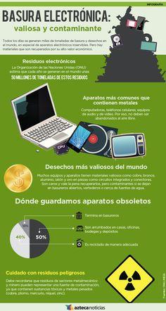 Basura electrónica #infografia