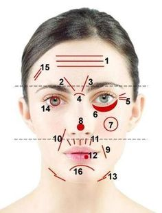 This is really fascinating.... The Below illustration shows many of the most common lines, wrinkles and other features we may notice on a day-to-day basis.  Here's how to read them according to Ayurveda, the ancient Indian tradition of healing…