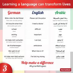 Learning German can help the Syrian Refugees improve their lives. Please share and spread the word. 