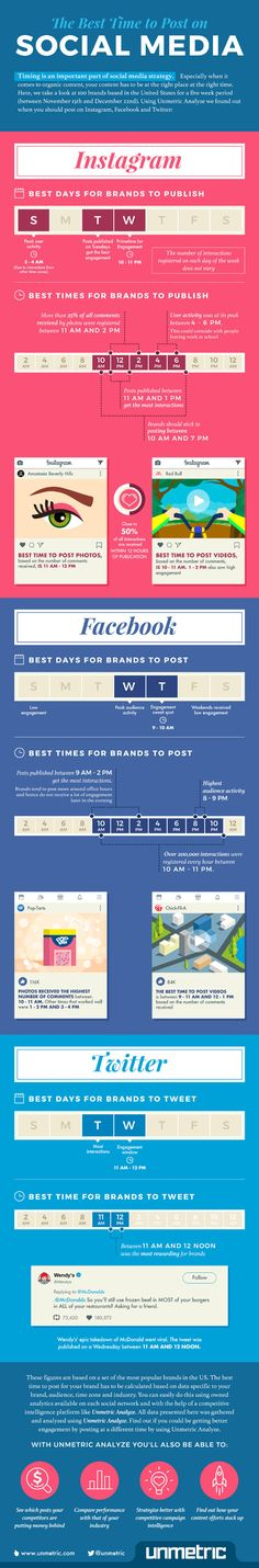 The Best Days and Times to Post on Social Media | Infographic