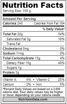 The Many Health Benefits of Avocado  - Avocado Nutrition Facts