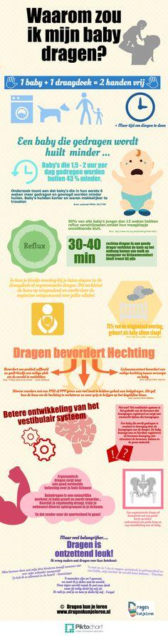 Infographic over het belang van draagdoekdragen.