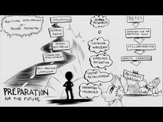Michael VJ Jones Psycoplus p+ Positive Psychology ~ What is Positive Psychology? white board animation