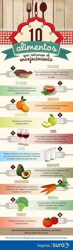 Alimentos que aceleran el proceso de envejecimiento