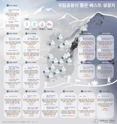 [인포그래픽] 아름다운 설경지 추천…오대산 월정사, 설악산 백담사 등 40곳 #snow / #mountain / #Infographic ⓒ 비주얼다이브 무단 복사·전재·재배포 금지