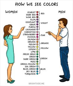 """""""Men are from Mars and Women are from Venus"""". We all encounter these differences almost every day on our lives. These hilarious illustrations perfectly depict the difference Wtf Funny, Stupid Funny, Funny Jokes, Hilarious, Boys Vs Girls, Men Vs Boys, Men Vs Women, Sexy Women, English Vocabulary"""