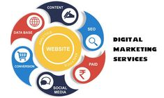 """""""Digital Marketing Services"""" If you notice, marketing has changed more in the last 5 years than it had in the previous 100 years."""