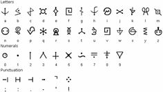 futurama alien alphabet