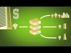 Understanding the Financial Crisis and Global Financial System - YouTube