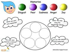 inside out memory bubbles worksheet Therapy Worksheets, Therapy Activities, Play Therapy, Art Therapy, Counseling Activities, School Counseling, Social Work Activities, Feelings Activities, Coping Skills