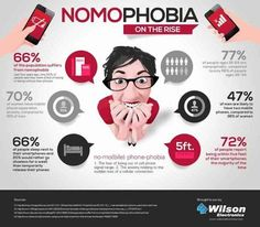A serious psychological problem #nomophobia  #stress #anxiety #mob #science #addiction #drunk #drugs