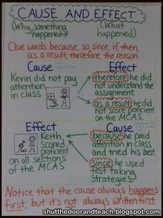 Teaching Cause and Effect by celeste