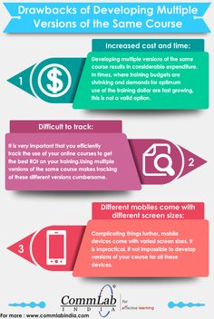 Drawbacks of Developing Multiple Versions of the Same E-learning Course - An Infographic