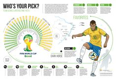 """After a number of tense qualifying soccer (we in Europe like to call it """"football"""") matches, fever reaches high pitch: Brazil World Cup 2014 is ab Brazil World Cup, World Cup 2014, Fifa World Cup, Soccer Tournament, Leadership Conference, Football Match, Soccer Training, Dark Horse, Fun Facts"""
