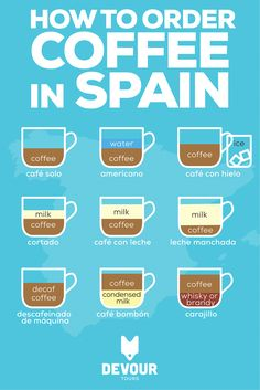 Ordering coffee in Spain is sometimes more complicated than you'd expect! It pays to know what to say in order to get your coffee just how you like it, so we put together this infographic to help you know exactly how to order coffee in Spain.