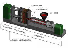 building a plastic injection molding machine - Αναζήτηση Google
