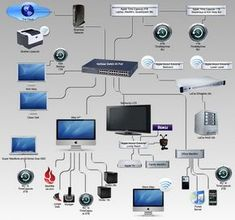 Home theater diagram 6 interior decor ideas pinterest diagram check here for how to build home entertainment network computer ports good sciox Choice Image