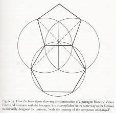 vesica piscis pentagram geometry - Google Search