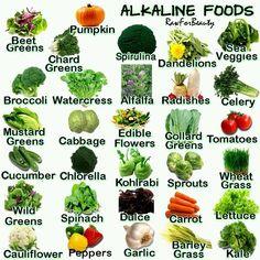 Alkaline foods help fight off cancer!