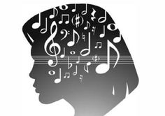 Sight-Singing and Ear Training