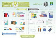 Separación de Residuos en FAUBA | Facultad de Agronomía