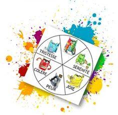 La roue des émotions Educational Activities For Toddlers, Emotions Activities, About Me Activities, Infant Activities, Character Education, Kids Education, Les Sentiments, Book Projects, Monster