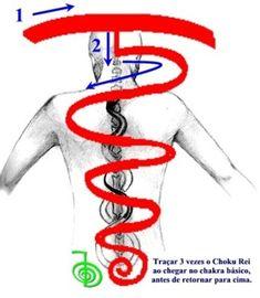Guided Meditation, 7 Chakras Meditation, Chakras Reiki, Meditation Benefits, Reiki Benefits, Simbolos Do Reiki, Learn Reiki, Reiki Healer, Simbolos Reiki Karuna