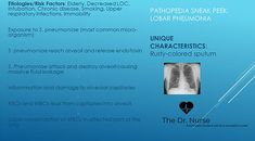 Pathopedia: Including the patho of the disease, the signs/ symptoms you will see and the priority interventions. School Info, Education Degree, Microorganisms, Clinic, Medicine, Nursing, Signs, Health, Health Care