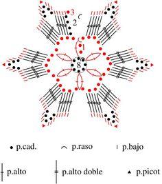 Crochet Snowflake Pattern, Crochet Motifs, Crochet Snowflakes, Form Crochet, Crochet Doilies, Crochet Flowers, Crochet Patterns, Crochet Fairy, Crochet Tree