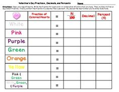 Valentine's Day Math for Upper Elementary- This is an activity that I use with my students every year.  For students who are just learning how to convert fractions to decimals and percents, it's easiest to prefill Ziploc bags with 20 or 25 hearts for easy conversion.  If your students are at different levels, you could give several different amounts of hearts out.  No matter how it's used, it's fun for students (and teachers).