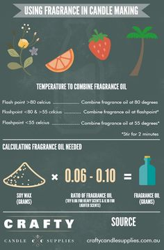 Fragrance Guide - How Much Fragrance Oil to Add to Your Soy Wax Candle 450 designer and niche perfumes/colognes to choose from! <Visit>