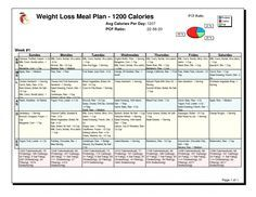 Famous Diabetic Diet Meal Plan Calories X KB - 1200 calorie meal plan for weight loss