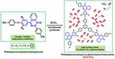 Promoting and Tuning Porosity of Flexible Ether-Linked Phthalazinone-Based Covalent Triazine Frameworks Utilizing Substitution Effect for Effective CO2 Capture DOI: 10.1021/acsami.7b01783
