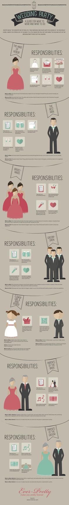 The Wedding Party duties. Something to definitely put in their boxes for when we ask them. So there is no room for debate and everyone knows right off hand what their responsibilities are.: