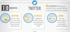 Infographic: Rock your social media in 30 minutes a day | Articles | Main