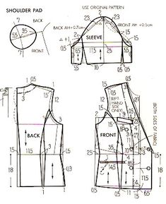 How to make your own sewing pattern