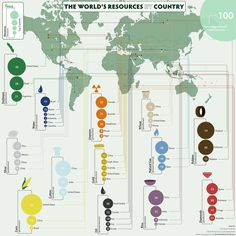 The World's Resources By Country (infographic) - Mint.com blog
