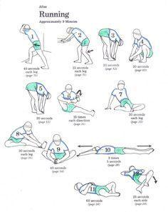 Must do after running!