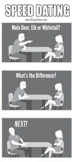 Speed dating.
