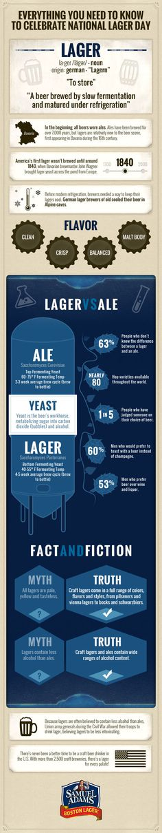 Happy National Lager Day! Wish it was tomorrow...can't afford any beer today!!