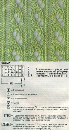 Pretty lace knitting pattern ~~ Knitting patterns and motives Baby Knitting Patterns, Knitting Stiches, Cable Knitting, Crochet Stitches Patterns, Knitting Charts, Lace Patterns, Stitch Patterns, Couture, Knitting Tutorials