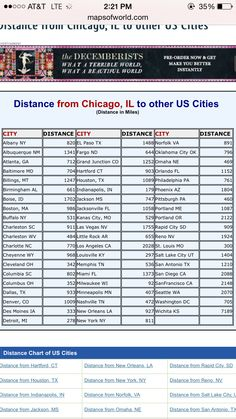 Distance from Chicago to
