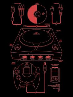 THE DREAM MACHINE T-Shirt $12 Sega Dreamcast tee at Once Upon a Tee!