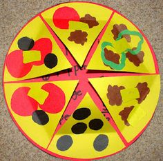 Give students the visualization of a 'pizza' when teaching fractions. Visualizations make learning things way easier, especially for the younger students Teaching Fractions, Math Fractions, Teaching Math, Teaching Ideas, Preschool Ideas, Fraction Activities, Math Resources, Math Activities, Math Strategies