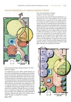 Residential Landscape Architecture Design Process For The Private Residence 4th Edition By Norman K Booth Amazon Dp 0131140647 R