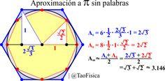 El tao de la física: ¿Una aproximación geométrica de pi por Platón?