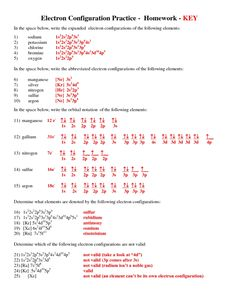 Electron Configuration Worksheet and Study Guide for Chemistry