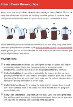 How To Make French Press Coffee: Guide and TIps