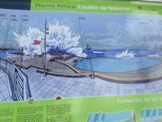 Photos à Piscinas Naturales de Bajamar - Bajamar, Canaries